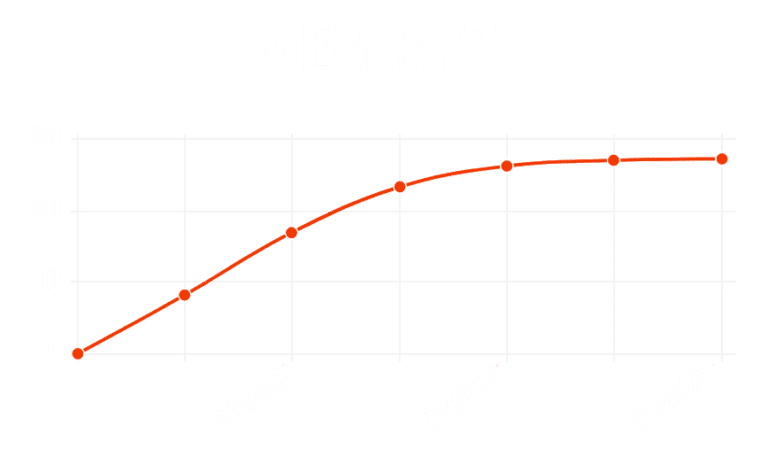 memory-on-demand-with-MAXIMUM-MIND