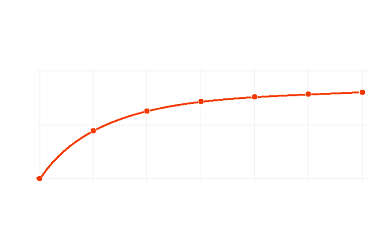 spatial-on-demand-with-MAXIMUM-MIND